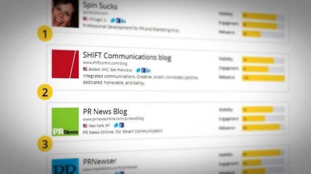 60 najlepszych blogów